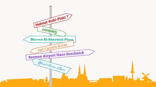 Grafik: Straßenschild mit ungeordneten Schildern auf denen Namen von verschiedenen Plätzen stehen.