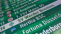 Blick auf einen Bildschirm mit der Bundesligatabelle und Werder Bremen auf Rang 14.