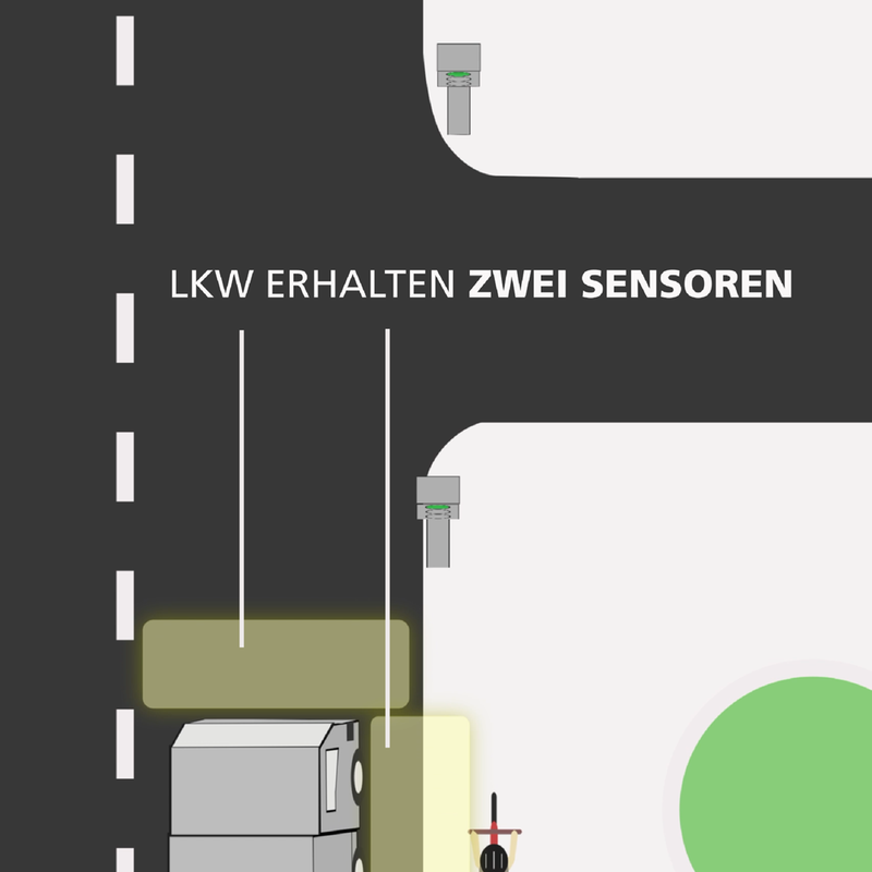 Lkw erfasst Rollstuhlfahrerin — Frau schwebt in Lebensgefahr - buten ...