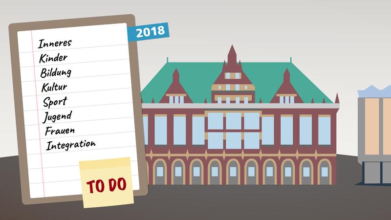 Ordnungsdienst klassenzimmer  Teil 2: Was die Bremer Regierung in diesem Jahr vorhat - buten un ...