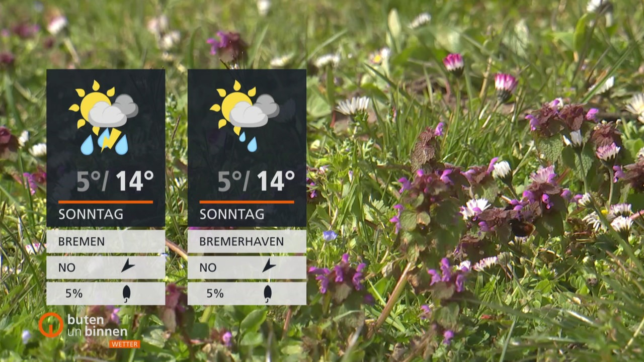 Das-Wetter-f-r-den-18-April